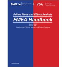 Den nye FMEA håndbog